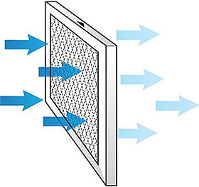 How Air Filters Work and their benefits